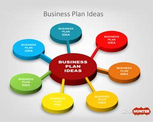 Simple Business Plan Template for Entrepreneurs